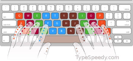 Color coordinated typing fingers on keyboard